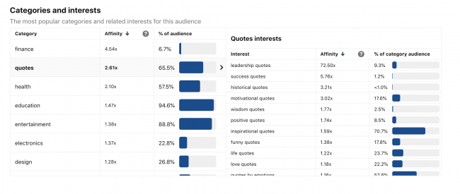 Audience Insights to Find Pinterest Board Ideas